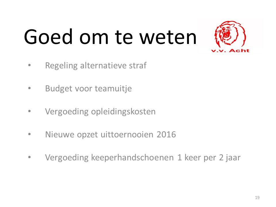 Goed om te weten Regeling alternatieve straf Budget voor teamuitje Vergoeding opleidingskosten Nieuwe opzet uittoernooien 2016 Vergoeding keeperhandschoenen 1 keer per 2 jaar 19