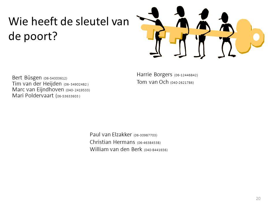 Wie heeft de sleutel van de poort? 20 Bert Büsgen (06-54303612) Tim van der Heijden (06- 54902482 ) Marc van Eijndhoven (040- 2419533) Mari Poldervaar