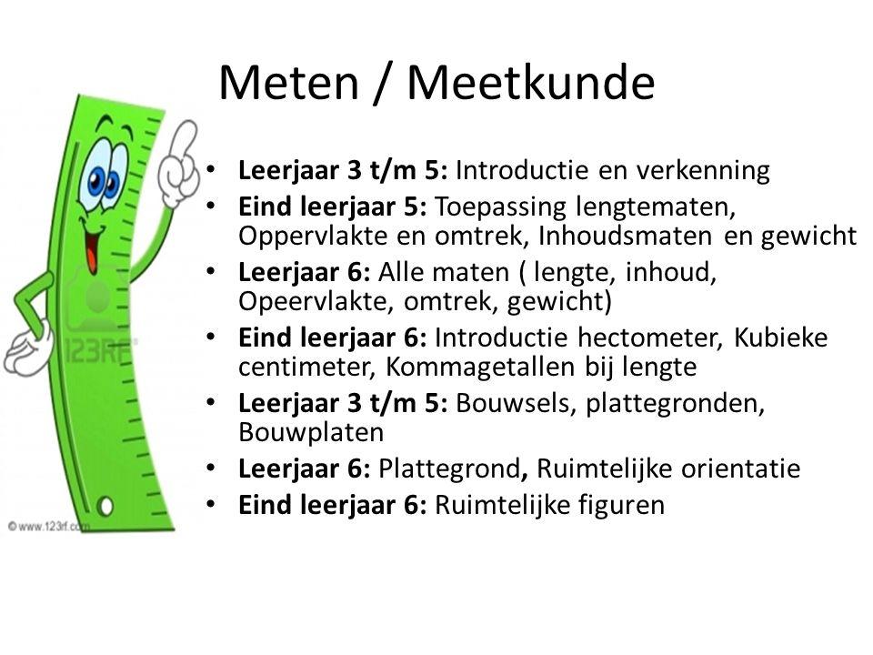 Meten / Meetkunde Leerjaar 3 t/m 5: Introductie en verkenning Eind leerjaar 5: Toepassing lengtematen, Oppervlakte en omtrek, Inhoudsmaten en gewicht