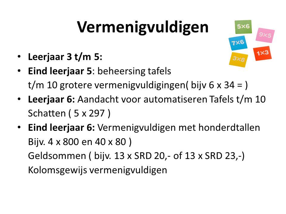 Vermenigvuldigen Leerjaar 3 t/m 5: Eind leerjaar 5: beheersing tafels t/m 10 grotere vermenigvuldigingen( bijv 6 x 34 = ) Leerjaar 6: Aandacht voor au