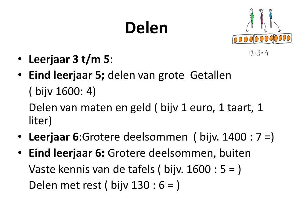 Delen Leerjaar 3 t/m 5: Eind leerjaar 5; delen van grote Getallen ( bijv 1600: 4) Delen van maten en geld ( bijv 1 euro, 1 taart, 1 liter) Leerjaar 6: