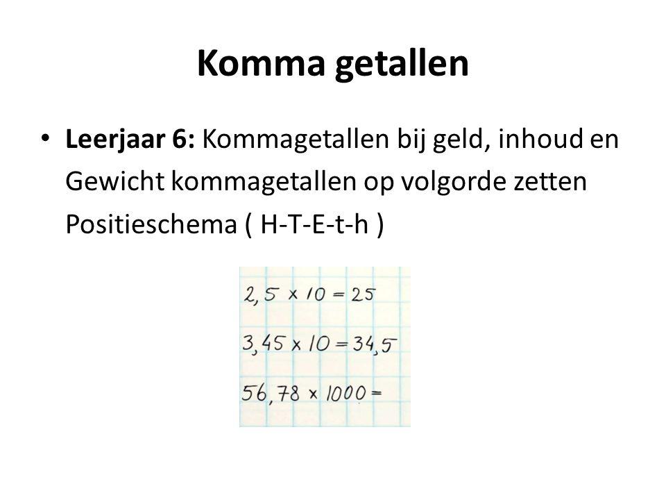 Komma getallen Leerjaar 6: Kommagetallen bij geld, inhoud en Gewicht kommagetallen op volgorde zetten Positieschema ( H-T-E-t-h )
