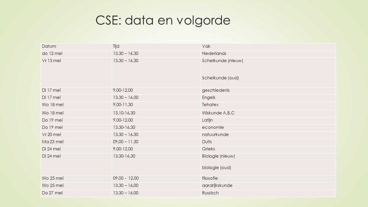 CSE: data en volgorde DatumTijdVak do 12 mei13.30 – 16.30Nederlands Vr 13 mei13.30 – 16.30 Scheikunde (nieuw) Scheikunde (oud) Di 17 mei9.00-12.00geschiedenis Di 17 mei13.30 – 16.00Engels Wo 18 mei9.00-11.30Tehatex Wo 18 mei13.10-16.30Wiskunde A,B,C Do 19 mei9.00-12.00Latijn Do 19 mei13.30-16.30economie Vr 20 mei13.30 – 16.30natuurkunde Ma 23 mei09.00 – 11.30Duits Di 24 mei9.00-12.00Grieks Di 24 mei13.30-16.30 Biologie (nieuw) biologie (oud) Wo 25 mei09.00 - 12.00filosofie Wo 25 mei13.30 – 16.00aardrijkskunde Do 27 mei13.30 – 16.00Russisch