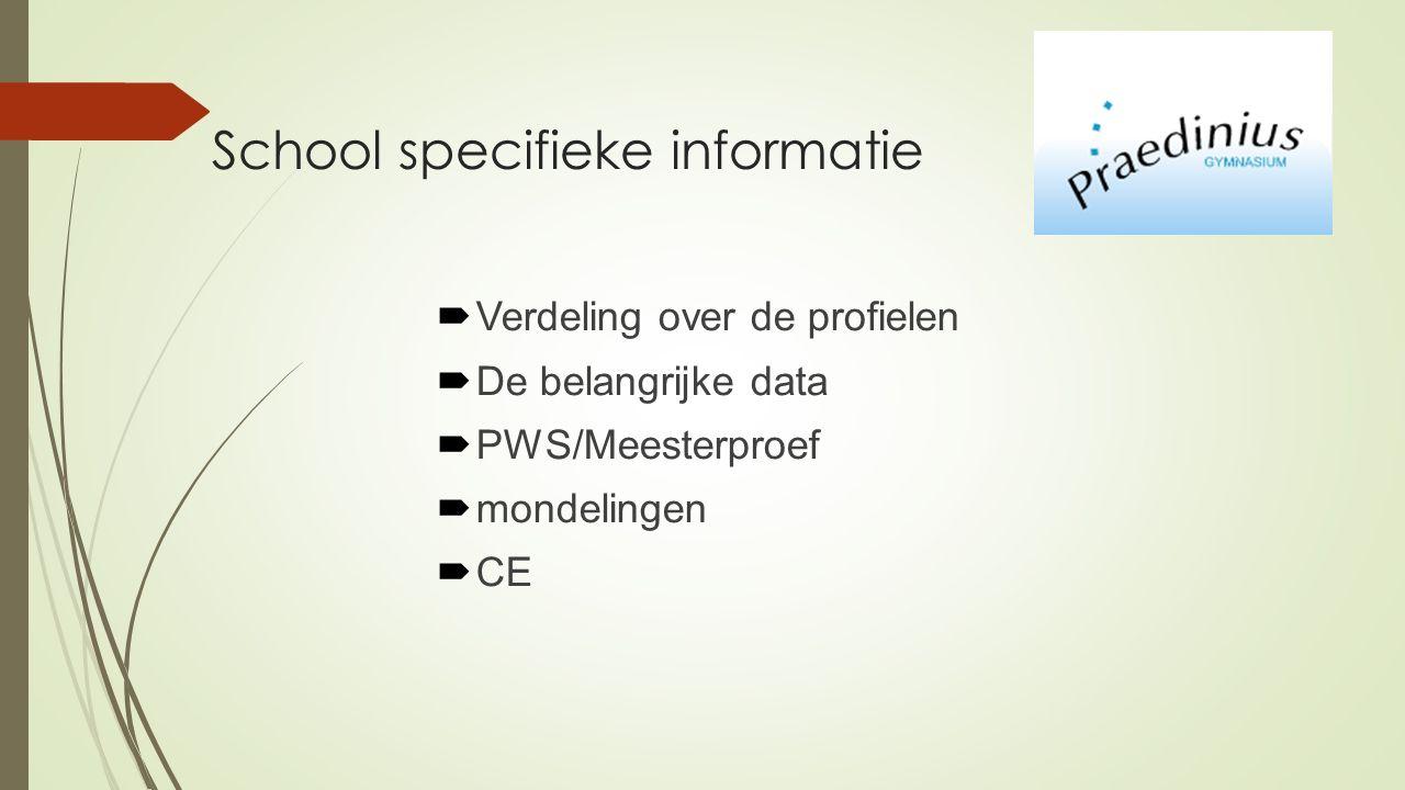 School specifieke informatie  Verdeling over de profielen  De belangrijke data  PWS/Meesterproef  mondelingen  CE