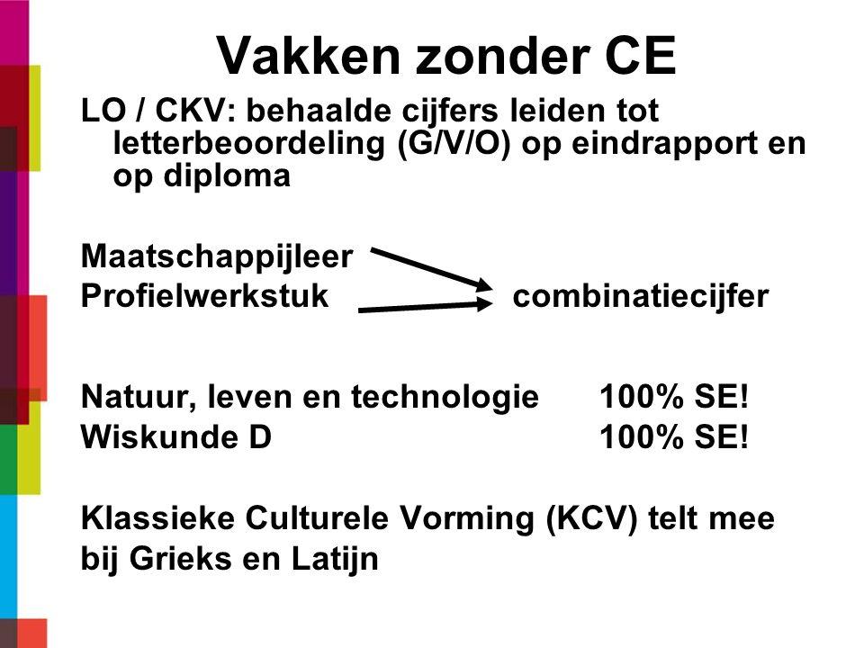 Vakken zonder CE LO / CKV: behaalde cijfers leiden tot letterbeoordeling (G/V/O) op eindrapport en op diploma Maatschappijleer Profielwerkstuk combinatiecijfer Natuur, leven en technologie100% SE.