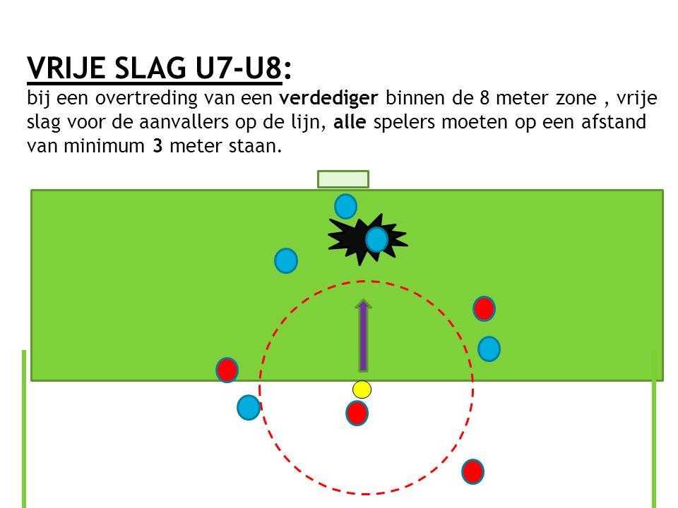 VRIJE SLAG U7-U8: bij een overtreding van een verdediger binnen de 8 meter zone, vrije slag voor de aanvallers op de lijn, alle spelers moeten op een