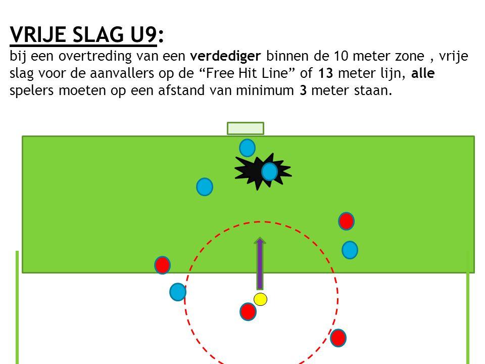 """VRIJE SLAG U9: bij een overtreding van een verdediger binnen de 10 meter zone, vrije slag voor de aanvallers op de """"Free Hit Line"""" of 13 meter lijn, a"""