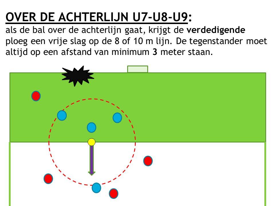 OVER DE ACHTERLIJN U7-U8-U9: als de bal over de achterlijn gaat, krijgt de verdedigende ploeg een vrije slag op de 8 of 10 m lijn. De tegenstander moe