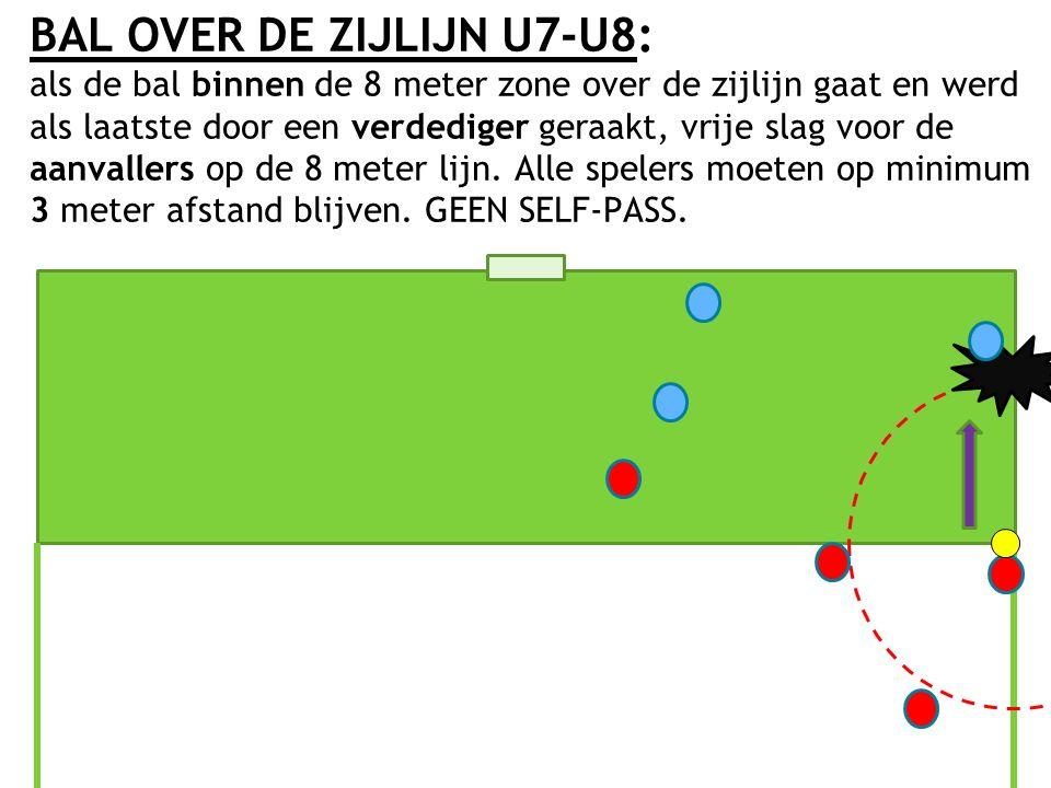 BAL OVER DE ZIJLIJN U7-U8: als de bal binnen de 8 meter zone over de zijlijn gaat en werd als laatste door een verdediger geraakt, vrije slag voor de