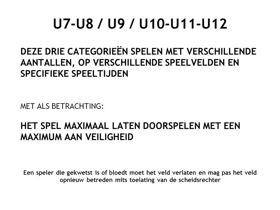 U7-U8 / U9 / U10-U11-U12 DEZE DRIE CATEGORIEËN SPELEN MET VERSCHILLENDE AANTALLEN, OP VERSCHILLENDE SPEELVELDEN EN SPECIFIEKE SPEELTIJDEN MET ALS BETR