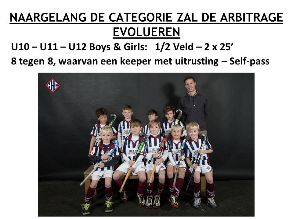 NAARGELANG DE CATEGORIE ZAL DE ARBITRAGE EVOLUEREN U10 – U11 – U12 Boys & Girls: 1/2 Veld – 2 x 25' 8 tegen 8, waarvan een keeper met uitrusting – Sel