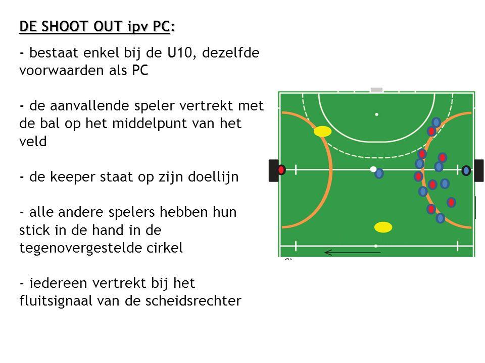 DE SHOOT OUT ipv PC: - bestaat enkel bij de U10, dezelfde voorwaarden als PC - de aanvallende speler vertrekt met de bal op het middelpunt van het vel