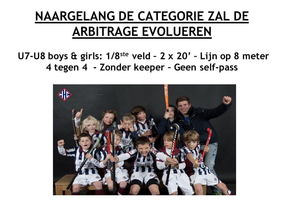 NAARGELANG DE CATEGORIE ZAL DE ARBITRAGE EVOLUEREN U7-U8 boys & girls: 1/8 ste veld – 2 x 20' – Lijn op 8 meter 4 tegen 4 - Zonder keeper – Geen self-