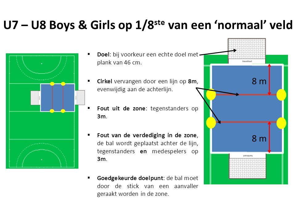 U7 – U8 Boys & Girls op 1/8 ste van een 'normaal' veld 8 m  Doel: bij voorkeur een echte doel met plank van 46 cm.  Cirkel vervangen door een lijn o