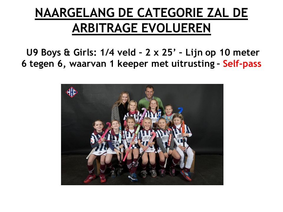 NAARGELANG DE CATEGORIE ZAL DE ARBITRAGE EVOLUEREN U9 Boys & Girls: 1/4 veld – 2 x 25' – Lijn op 10 meter 6 tegen 6, waarvan 1 keeper met uitrusting –
