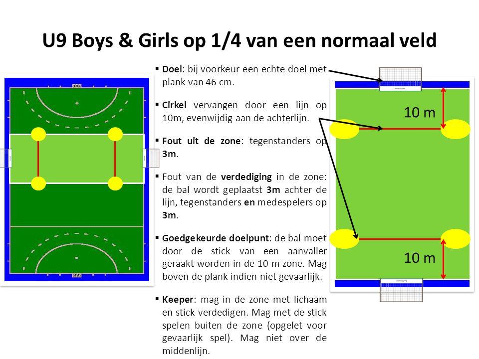 U9 Boys & Girls op 1/4 van een normaal veld 10 m  Doel: bij voorkeur een echte doel met plank van 46 cm.  Cirkel vervangen door een lijn op 10m, eve