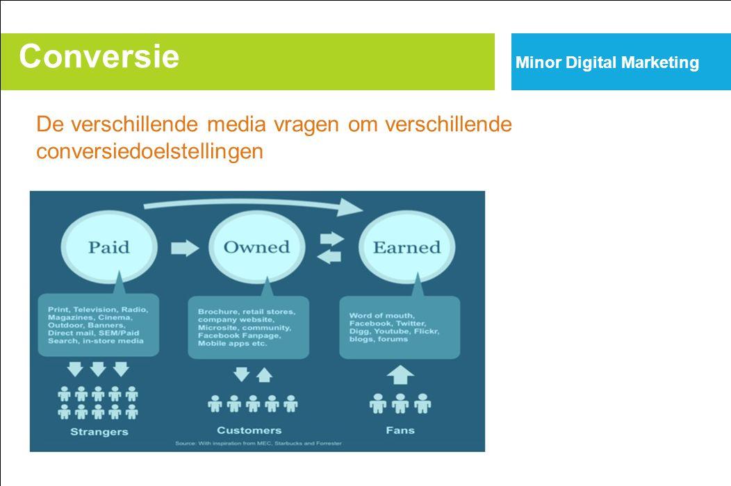 Conversie Minor Digital Marketing De verschillende media vragen om verschillende conversiedoelstellingen
