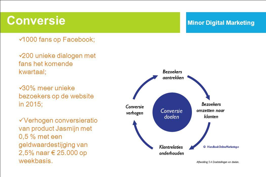Conversie Minor Digital Marketing 1000 fans op Facebook; 200 unieke dialogen met fans het komende kwartaal; 30% meer unieke bezoekers op de website in 2015; Verhogen conversieratio van product Jasmijn met 0,5 % met een geldwaardestijging van 2,5% naar € 25.000 op weekbasis.