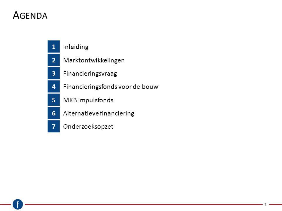 A GENDA 1 1Inleiding 2Marktontwikkelingen 3Financieringsvraag 4Financieringsfonds voor de bouw 5MKB Impulsfonds 6Alternatieve financiering 7Onderzoeks