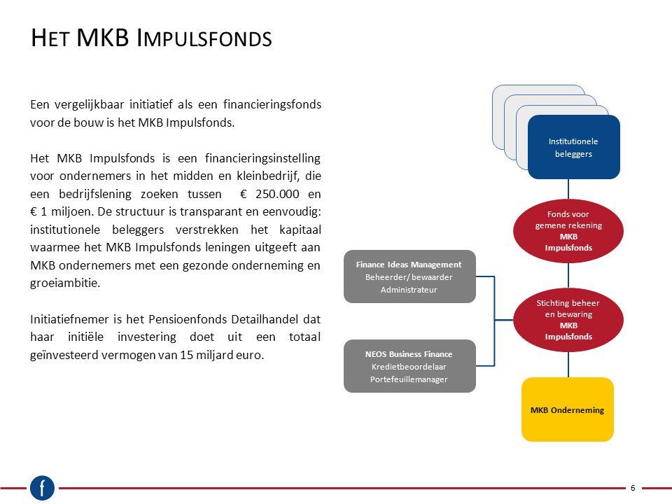 H ET MKB I MPULSFONDS 6 Een vergelijkbaar initiatief als een financieringsfonds voor de bouw is het MKB Impulsfonds. Het MKB Impulsfonds is een financ