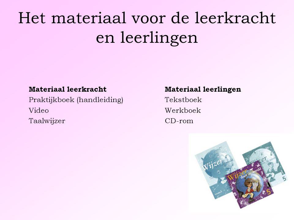 Het materiaal voor de leerkracht en leerlingen Materiaal leerkrachtMateriaal leerlingen Praktijkboek (handleiding)Tekstboek VideoWerkboek TaalwijzerCD