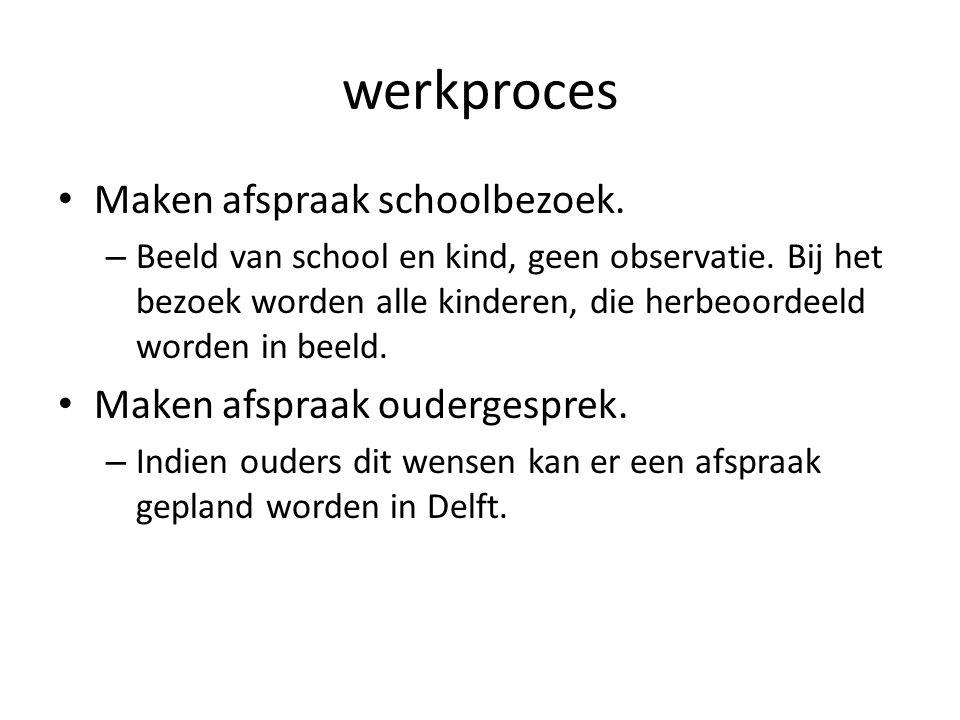 werkproces Maken afspraak schoolbezoek. – Beeld van school en kind, geen observatie.