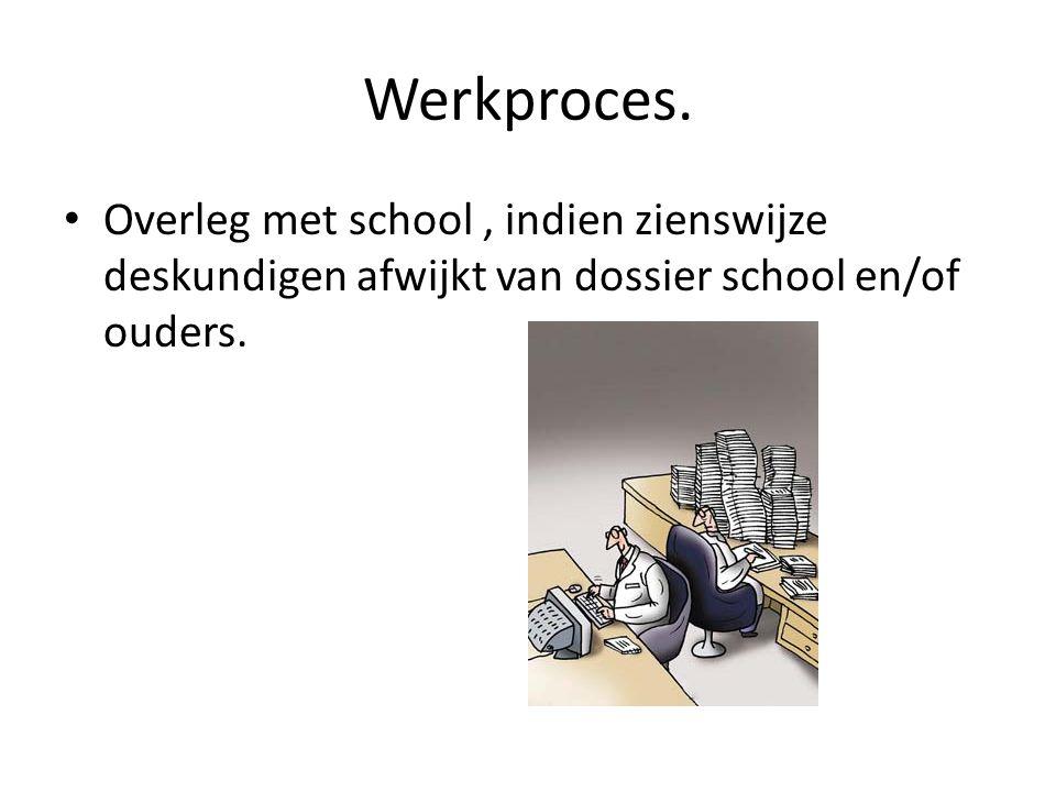 Werkproces.