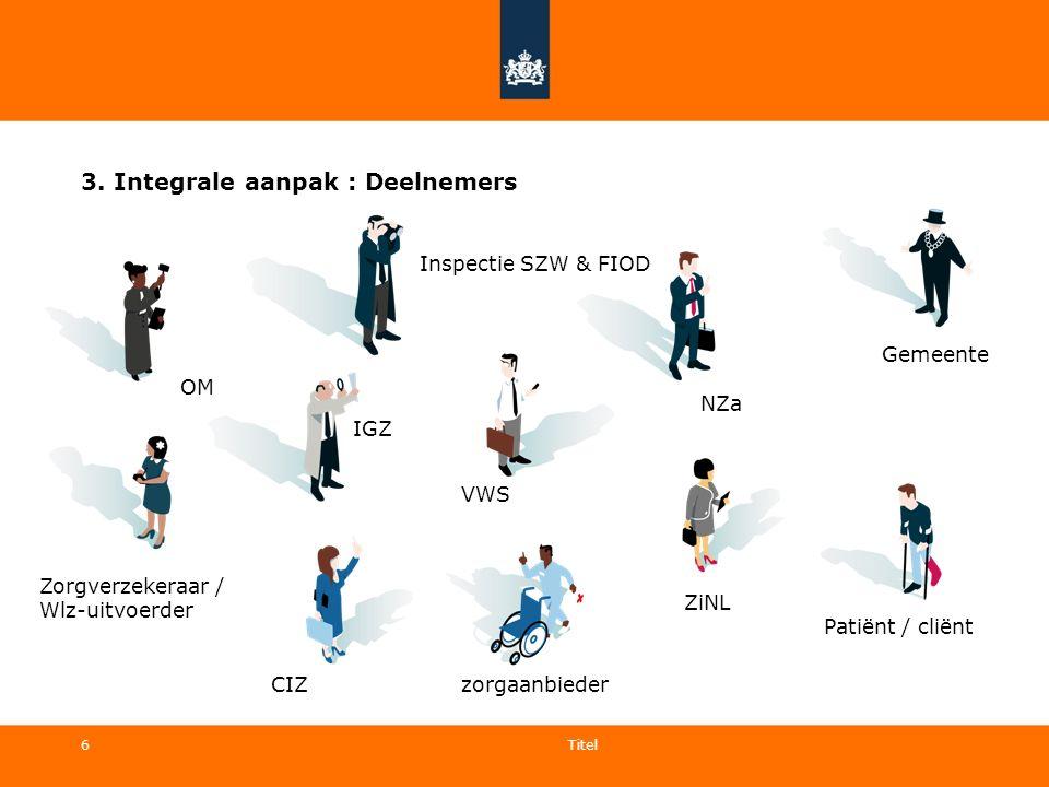 3. Integrale aanpak : Deelnemers Titel 6 VWS NZaGemeente Patiënt / cliënt zorgaanbieder Zorgverzekeraar / Wlz-uitvoerder OM Inspectie SZW & FIOD ZiNL