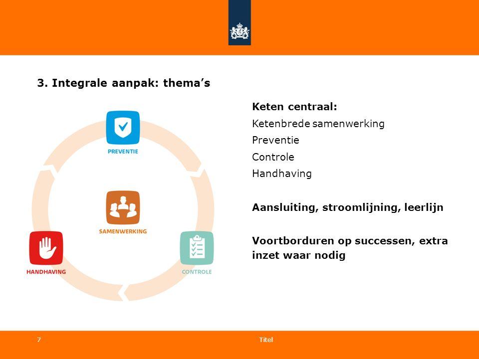3. Integrale aanpak: thema's Titel 7 Keten centraal: Ketenbrede samenwerking Preventie Controle Handhaving Aansluiting, stroomlijning, leerlijn Voortb
