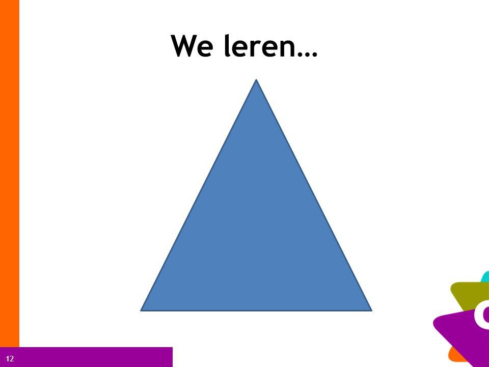 12 We leren…