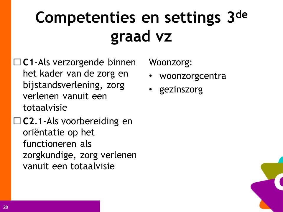 28 Competenties en settings 3 de graad vz  C1-Als verzorgende binnen het kader van de zorg en bijstandsverlening, zorg verlenen vanuit een totaalvisi