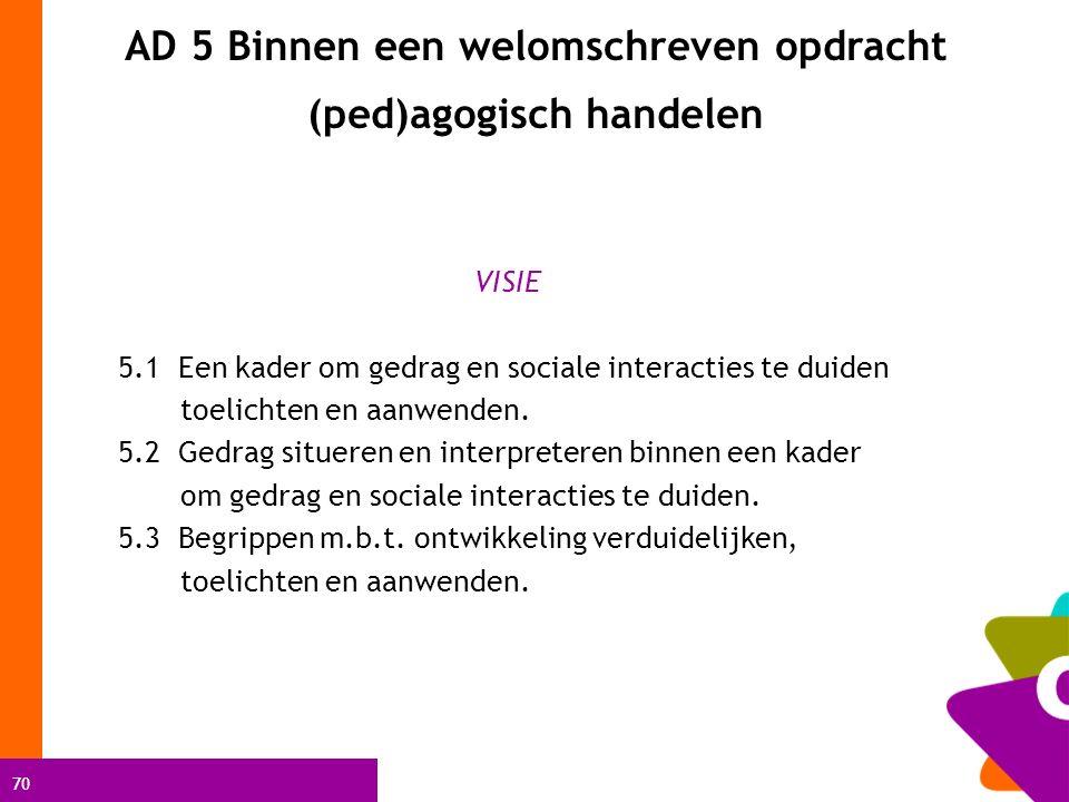 70 AD 5 Binnen een welomschreven opdracht (ped)agogisch handelen VISIE 5.1 Een kader om gedrag en sociale interacties te duiden toelichten en aanwenden.