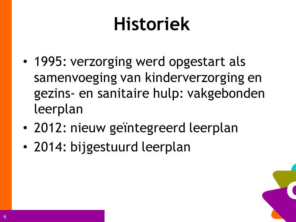 9 Historiek 1995: verzorging werd opgestart als samenvoeging van kinderverzorging en gezins- en sanitaire hulp: vakgebonden leerplan 2012: nieuw geïntegreerd leerplan 2014: bijgestuurd leerplan
