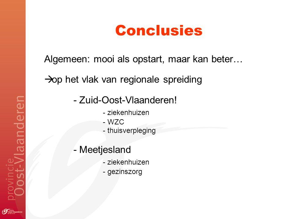 Conclusies Algemeen: mooi als opstart, maar kan beter…  op het vlak van regionale spreiding - Zuid-Oost-Vlaanderen.