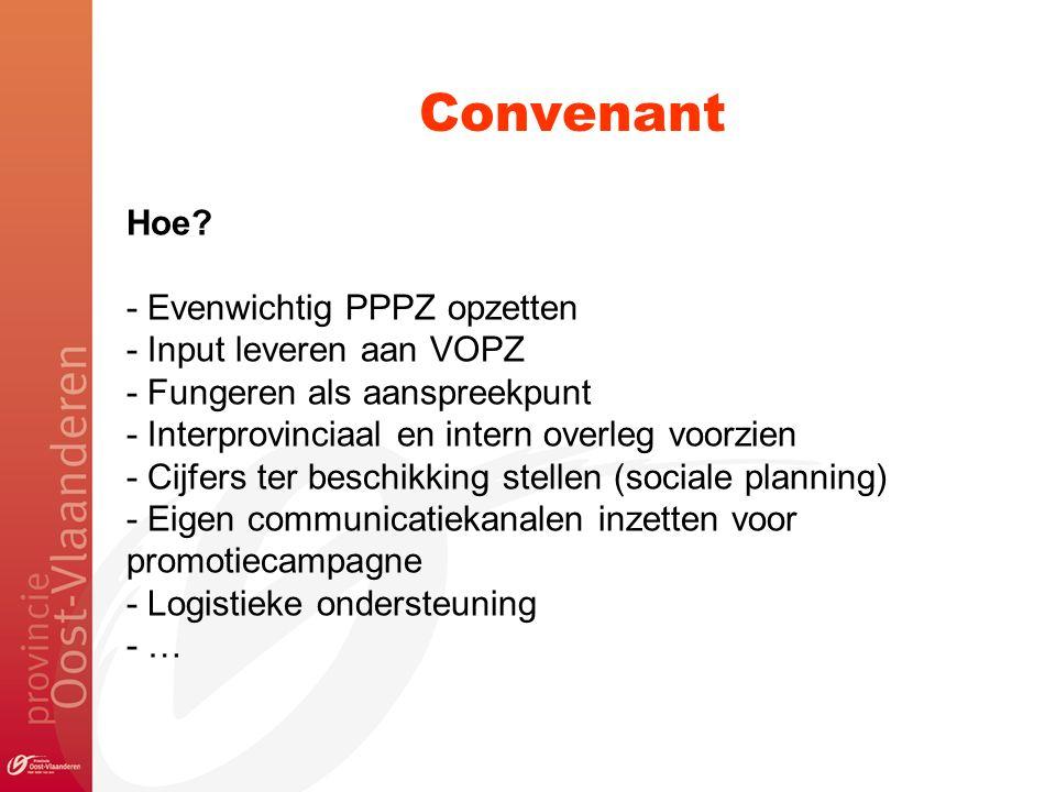 Hoe? - Evenwichtig PPPZ opzetten - Input leveren aan VOPZ - Fungeren als aanspreekpunt - Interprovinciaal en intern overleg voorzien - Cijfers ter bes