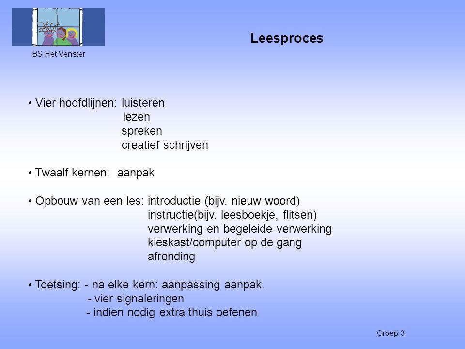 Leesproces BS Het Venster Groep 3 Vier hoofdlijnen: luisteren lezen spreken creatief schrijven Twaalf kernen: aanpak Opbouw van een les: introductie (