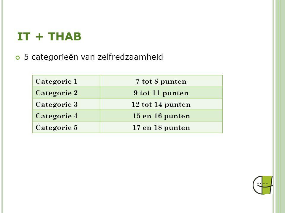 IT + THAB 5 categorieën van zelfredzaamheid Categorie 17 tot 8 punten Categorie 29 tot 11 punten Categorie 312 tot 14 punten Categorie 415 en 16 punte