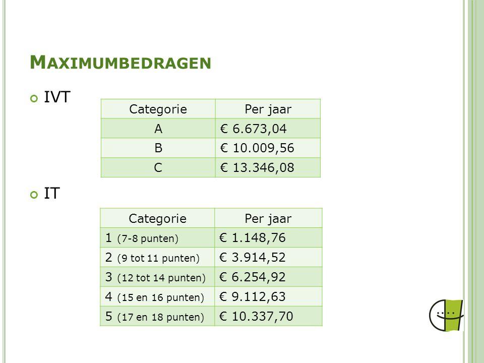 M AXIMUMBEDRAGEN IVT IT CategoriePer jaar A€ 6.673,04 B€ 10.009,56 C€ 13.346,08 CategoriePer jaar 1 (7-8 punten) € 1.148,76 2 (9 tot 11 punten) € 3.91