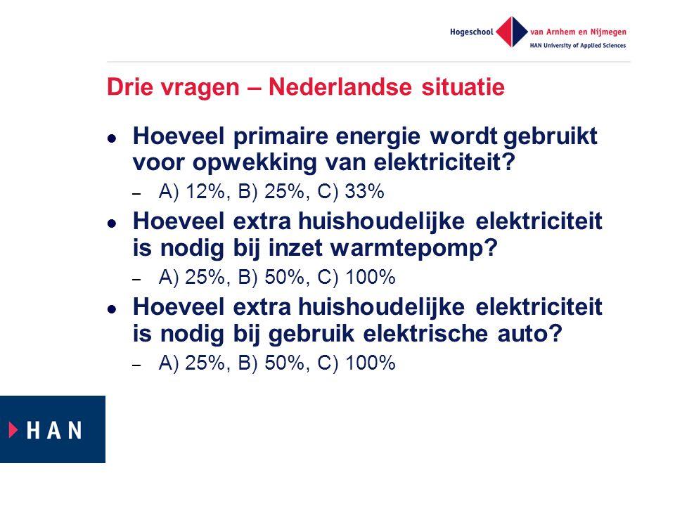 Drie vragen – Nederlandse situatie Hoeveel primaire energie wordt gebruikt voor opwekking van elektriciteit.