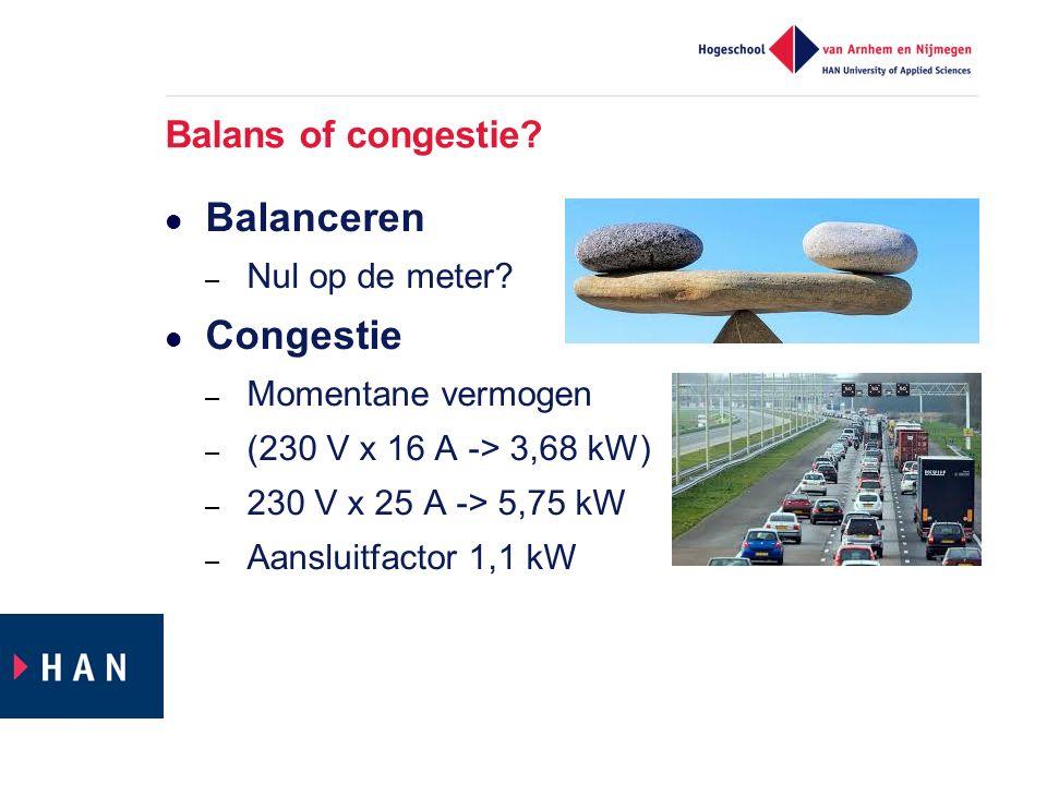 Balans of congestie. Balanceren – Nul op de meter.