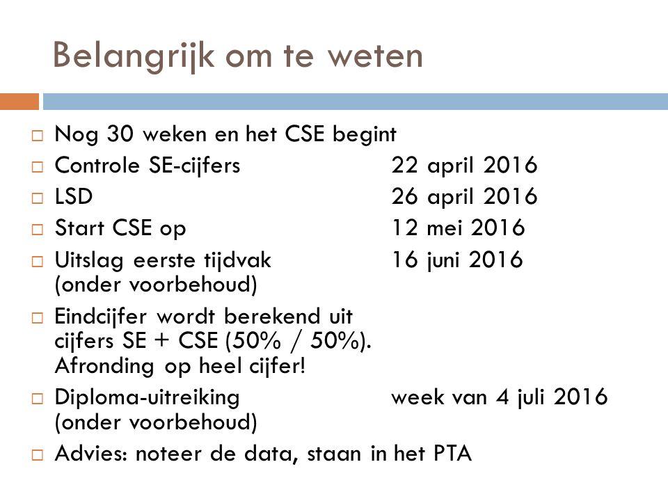 Belangrijk om te weten  Nog 30 weken en het CSE begint  Controle SE-cijfers22 april 2016  LSD 26 april 2016  Start CSE op 12 mei 2016  Uitslag eerste tijdvak16 juni 2016 (onder voorbehoud)  Eindcijfer wordt berekend uit cijfers SE + CSE (50% / 50%).