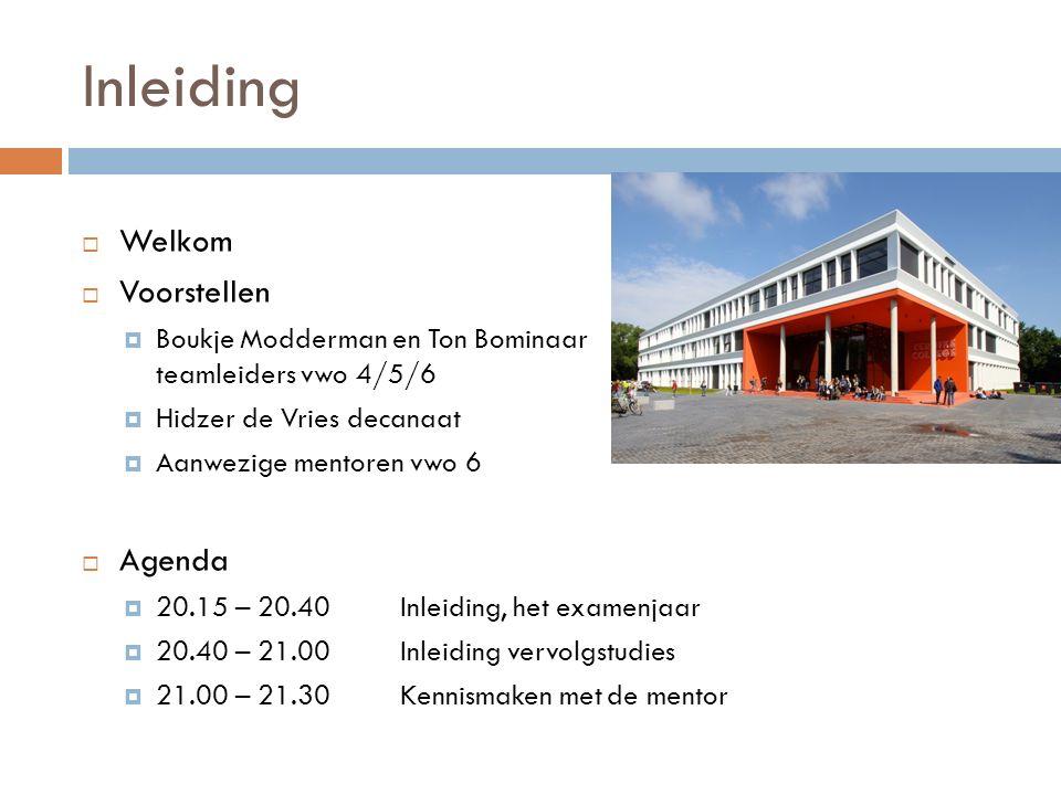 Inleiding  Welkom  Voorstellen  Boukje Modderman en Ton Bominaar teamleiders vwo 4/5/6  Hidzer de Vries decanaat  Aanwezige mentoren vwo 6  Agenda  20.15 – 20.40Inleiding, het examenjaar  20.40 – 21.00Inleiding vervolgstudies  21.00 – 21.30Kennismaken met de mentor