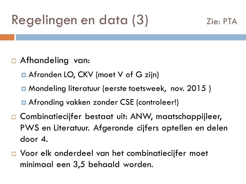 Slaag-/ zakregeling  Het gemiddelde op de CSE-cijfers is minimaal 5,5  Eindcijfers  Alle vakken 6 of hoger  1X 5/ 1x4, 2x5 of 4+5 met compensatie  Maximaal 1x5 voor Nederlands, Engels, wiskunde  Rekenen komt op cijferlijst, moet met minimaal 31 punten zijn beoordeeld.