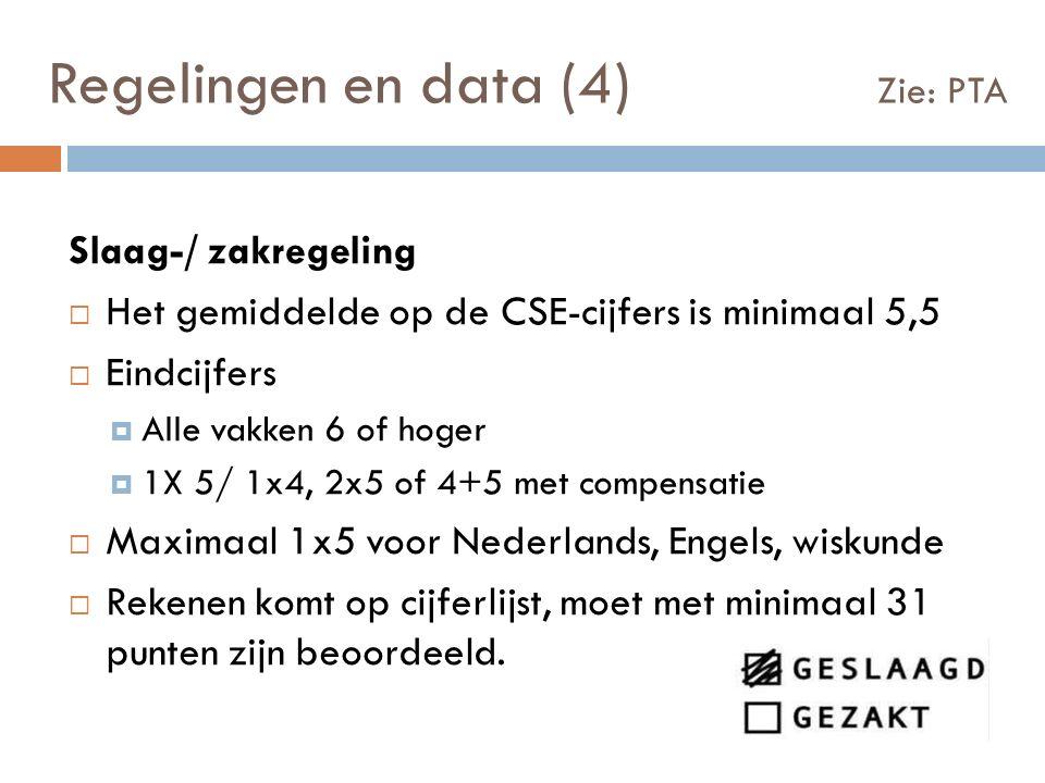  CSE-instructie donderdag 22 april.