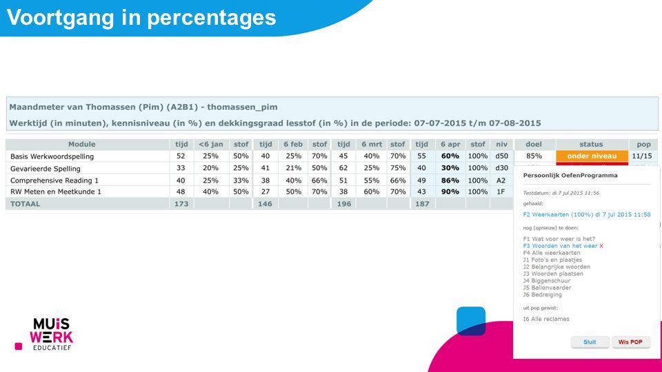 Voortgang in percentages