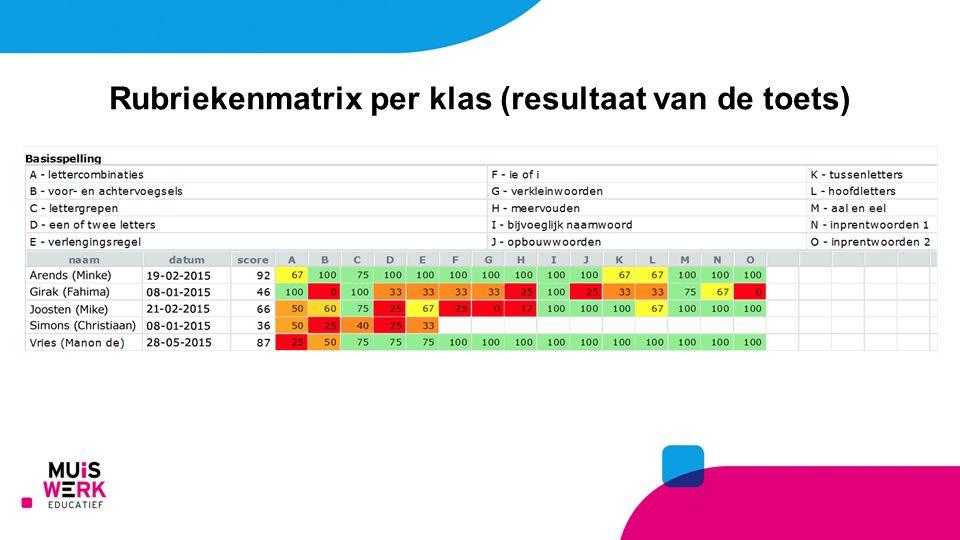 Rubriekenmatrix per klas (resultaat van de toets)