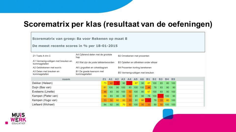 Scorematrix per klas (resultaat van de oefeningen)