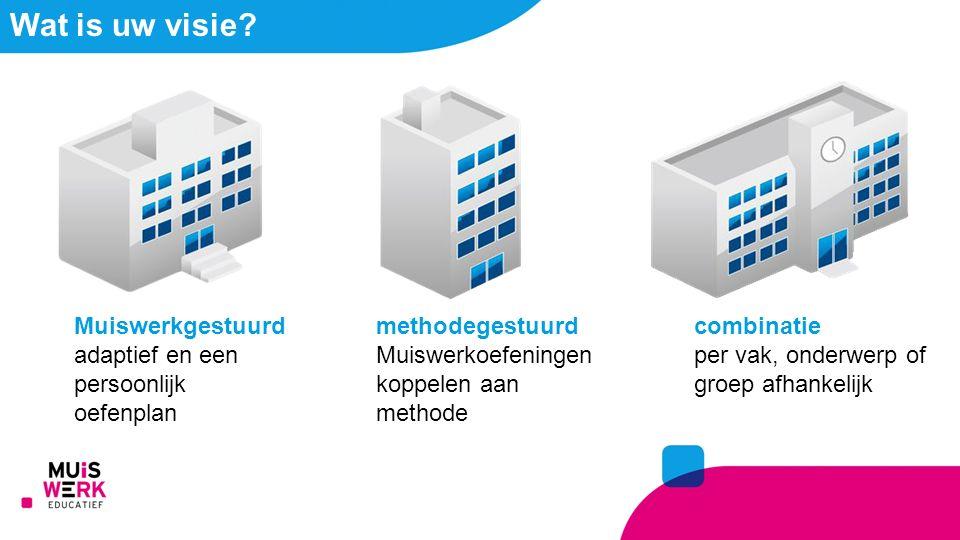 Muiswerkgestuurd adaptief en een persoonlijk oefenplan methodegestuurd Muiswerkoefeningen koppelen aan methode combinatie per vak, onderwerp of groep afhankelijk Wat is uw visie