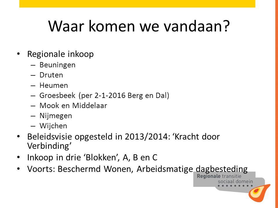 Waar komen we vandaan? Regionale inkoop – Beuningen – Druten – Heumen – Groesbeek (per 2-1-2016 Berg en Dal) – Mook en Middelaar – Nijmegen – Wijchen