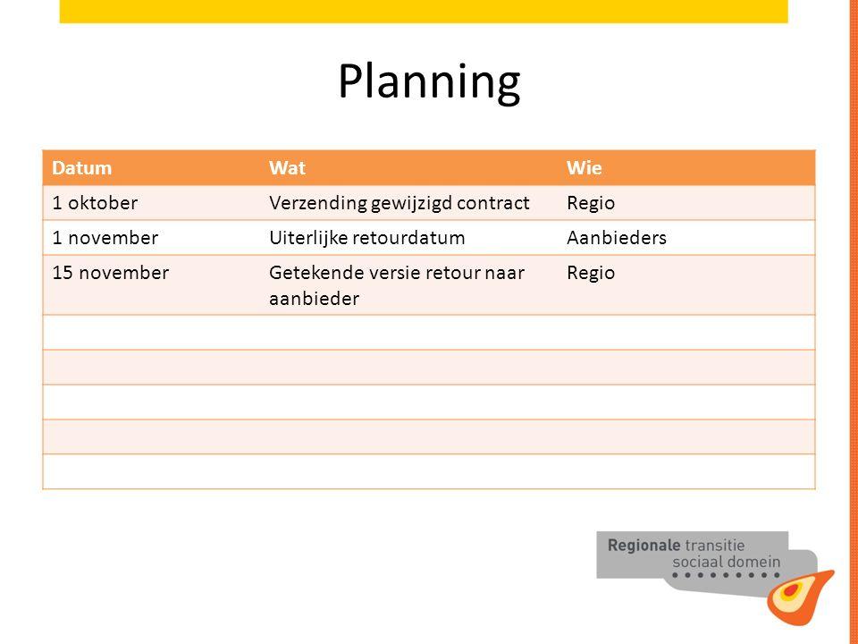 Planning DatumWatWie 1 oktoberVerzending gewijzigd contractRegio 1 novemberUiterlijke retourdatumAanbieders 15 novemberGetekende versie retour naar aanbieder Regio